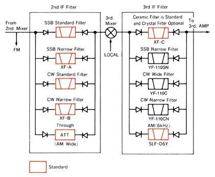 microphone wiring diagram yaesu ft 1000d wiring diagramsyaesu ft 1000 d cobra 4 pin wiring diagram microphone wiring diagram yaesu ft 1000d
